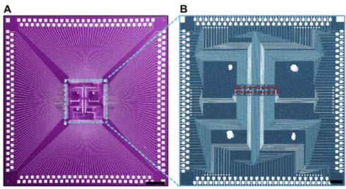 Example of a nanocomputer chip