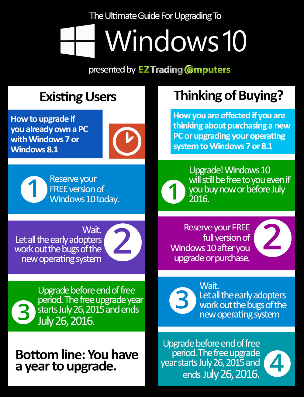Guide to Windows 10