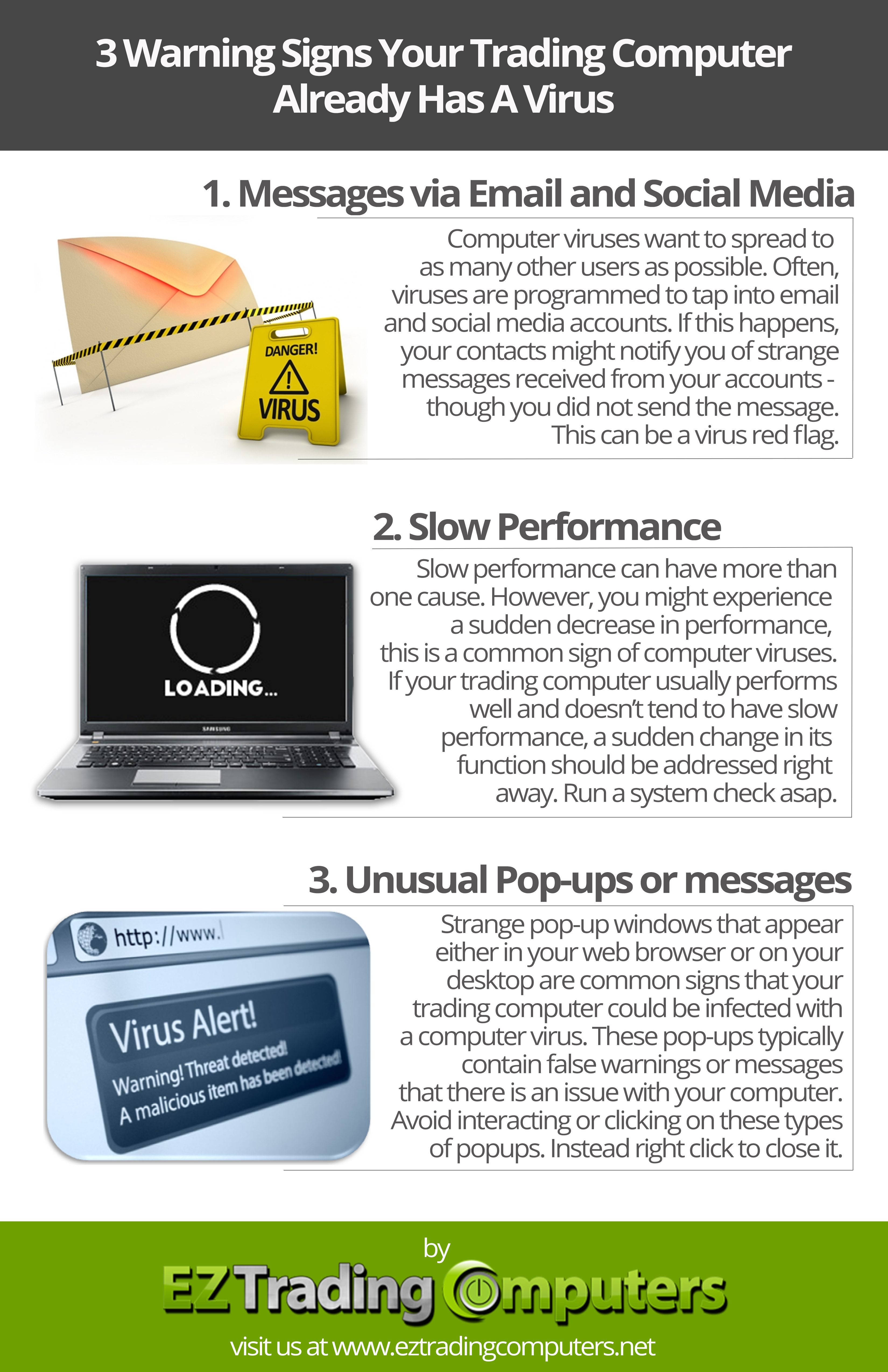 Computer Virus Warning Signs