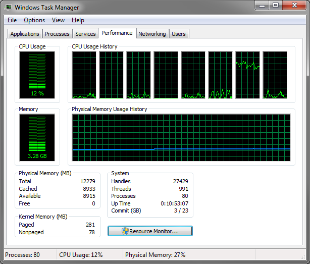 Windows 7 Performance Manager